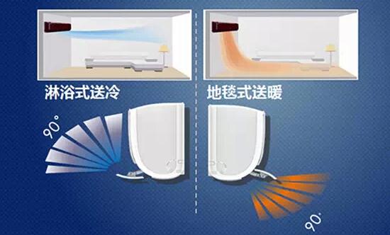 130度超大宽幅送风 格力润佩空调为你均匀送温度